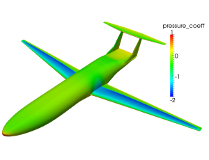 From wireframe to compressible aerodynamics study